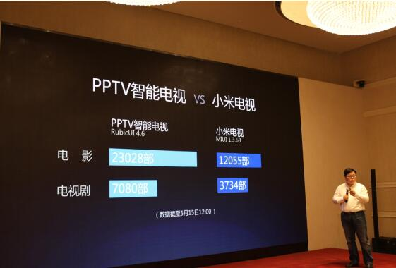 PPTV发布新一代人工智能互联网电视 为世界杯造势-视听圈
