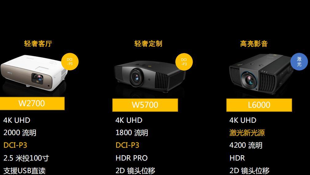 """2019年新品第一""""弹"""" 明基准备在4K投影机上玩""""色准""""-视听圈"""