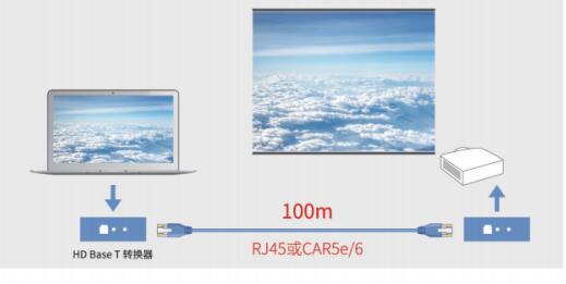 不止高亮这么简单 理光工程投影机PJ YX800/YW800/YU800闪亮登场-视听圈