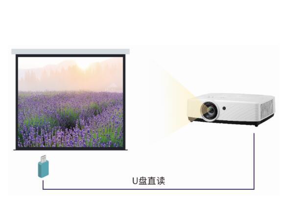 """靠""""实力""""说话 简析理光新款液晶工程投影机PJ YX620系列-视听圈"""