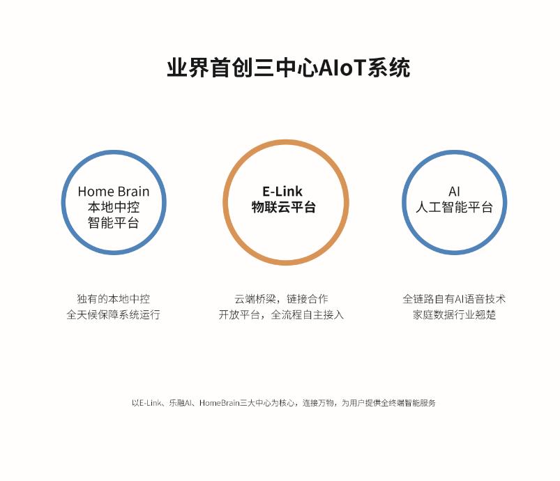 2019UDE乐融超5系列惊艳亮相 重磅发布全屋智能家居系统-视听圈