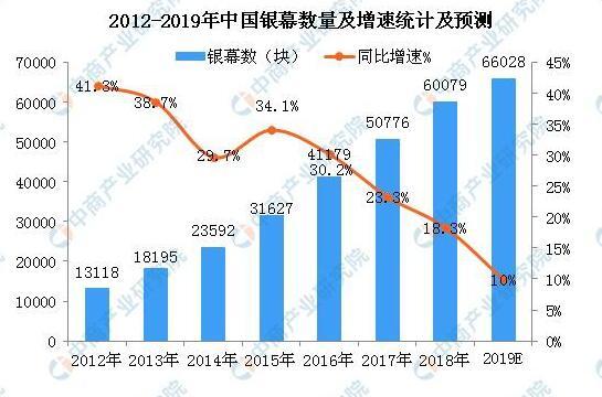 SONY在中国退出数字院线业务? 索尼官方声明:这是谣言!-视听圈
