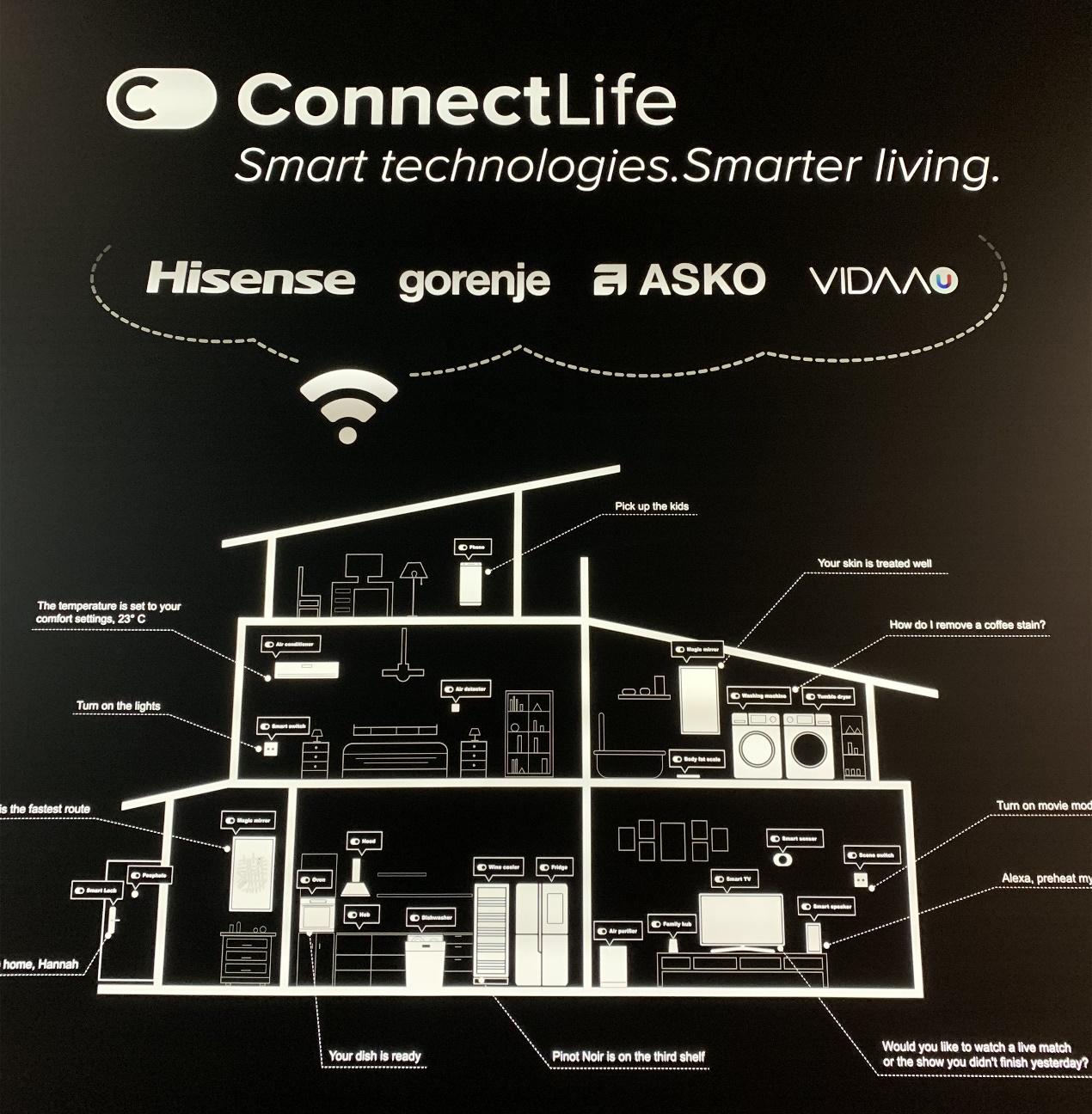 打通旗下三大品牌,海信智慧家居ConnectLife平台惊艳IFA2019-视听圈