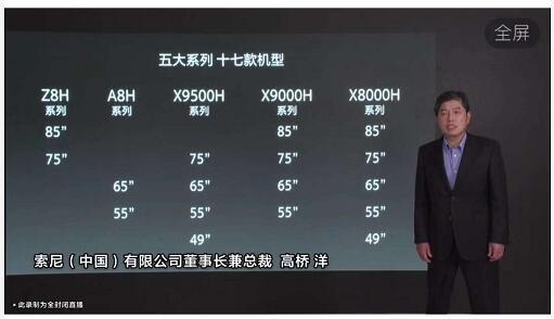 """索尼电视也开刮""""亲民""""风? 75寸新品大屏不到万元"""