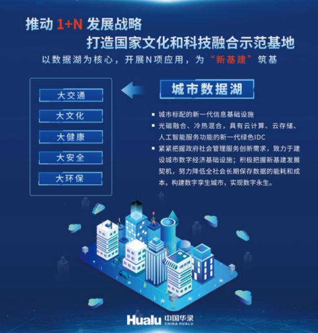 """""""激光焕彩,预鉴未来"""" 华录4K激光电视天鹅100M6全新上市-视听圈"""