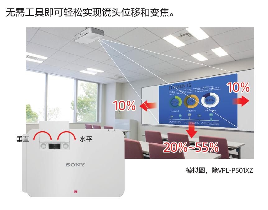 索尼VPL-P501系列三款激光投影机新品7月上市-视听圈