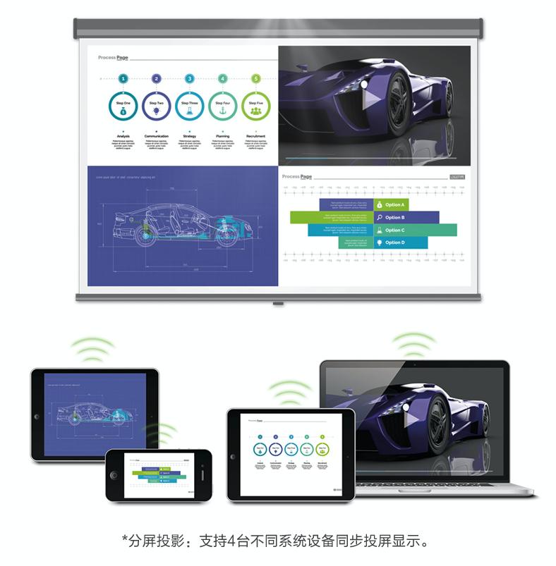 """明基智能E系列投影持续五年升级 这是对商用市场""""智""""在必得吗?-视听圈"""