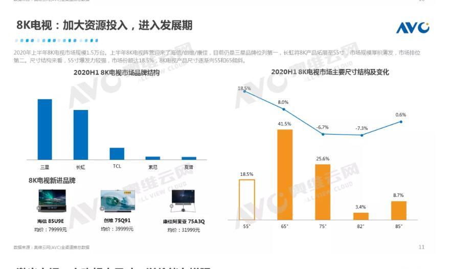 """小米首款8K电视也要来了,尺寸落位82英寸,这次价格还会""""高""""吗?-视听圈"""